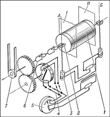 Балансировочный станок (схема)
