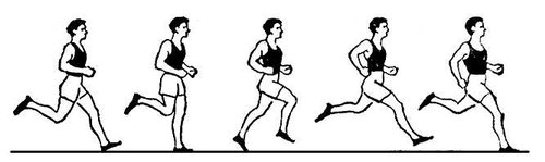 Бег (циклограмма, схема)