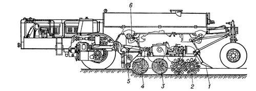 Грунто-смесительная машина