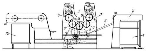 Двухкрасочная листовая офсетная машина ПОЛ-6