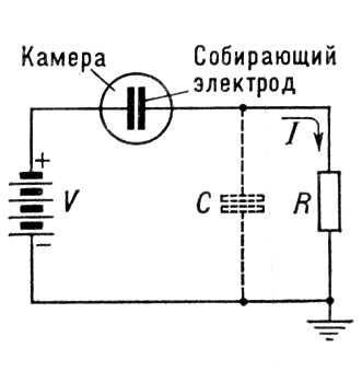 Импульсная ионизационная камера (схема включения)