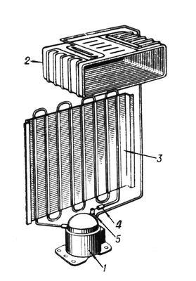 Компрессионный холодильный агрегат