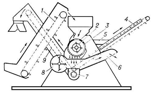 Кукурузная молотилка (схема)