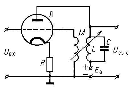 Ламповый усилитель электрических колебаний с обратной связью