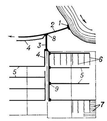 Оросительная сеть (схема)