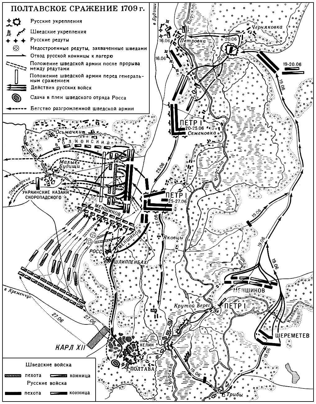 Полтавское сражение 1709