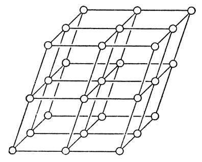 Построение пространственной решётки кристалла путём параллельных переносов (схема)