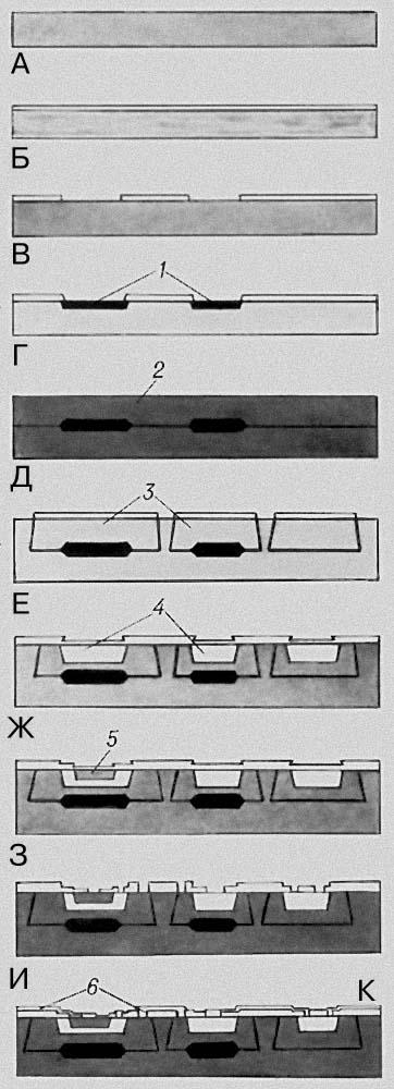 Полупроводниковые интегральные схемы. Изготовление