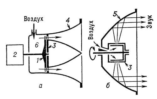 Сирена (схема устройства)
