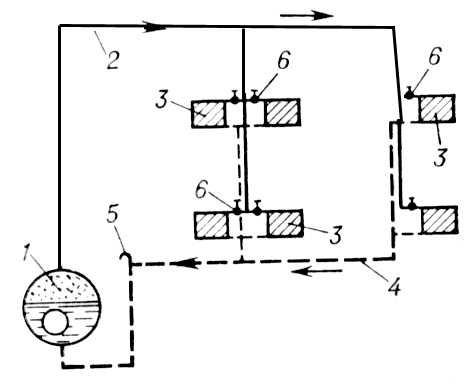 Система парового отопления