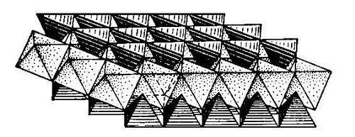 Слой из плотноупакованных октаэдров и тетраэдров