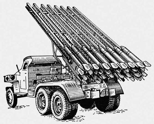 Советская реактивная система БМ-13