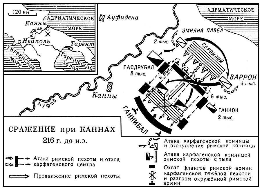 Сражение при Каннах. 216 г. до