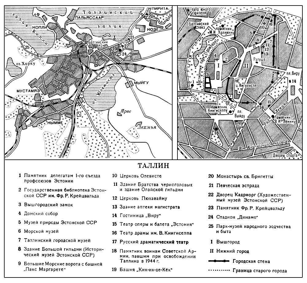 Таллин (план города)