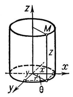 Цилиндрические координаты. Рис.