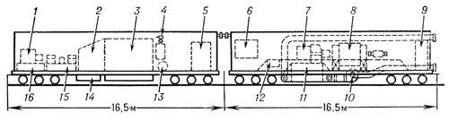 Энергопоезд. Котельный и агрегатный вагоны