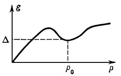 Энергия квазичастиц