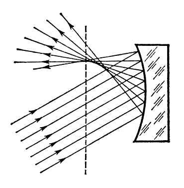 Эффект комы в параболическом зеркале
