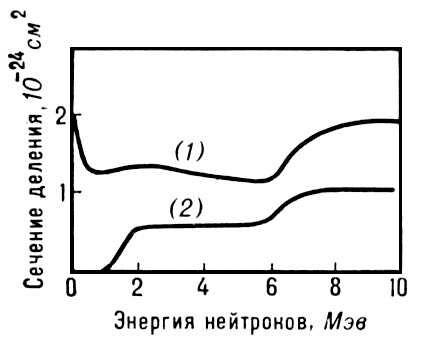 Ядра атомного деление. Рис.