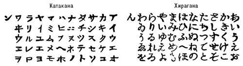 Японское письмо. Рис.