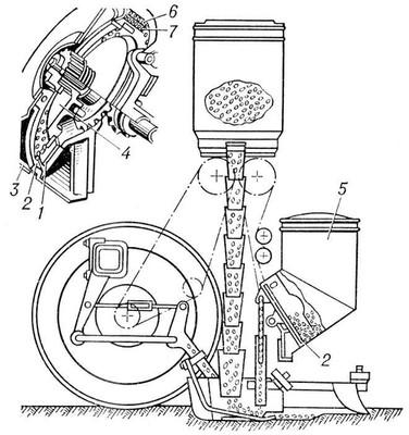 Ячеисто-дисковый высевающий аппарат