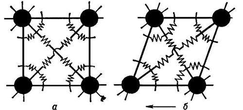 Ячейка кристалла (модель)